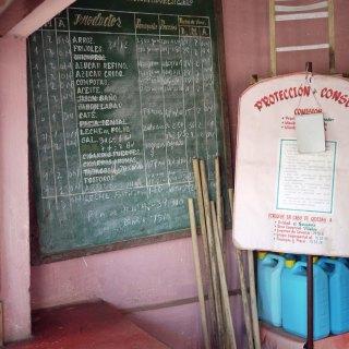 Local bodega & Supply board